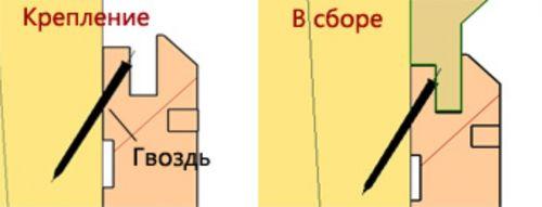 gvozdi_04