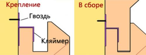Схема крепление вагонки
