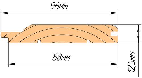 lambris stratifie pour plafond creer devis en ligne lyon entreprise uootar. Black Bedroom Furniture Sets. Home Design Ideas