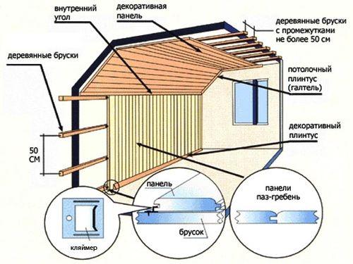 sposoby_krepleniya_vagonki_05