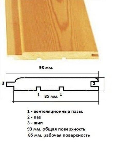 profilirovannoj_vagonki_3